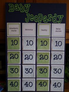GAME: Baby Shower Jeopardy 4 Topics: Newborn Facts, Mommy, Daddy, Baby Boy  Melnyk Split The Guests Into Teams, The Questions Are Facts About Each  Topic.