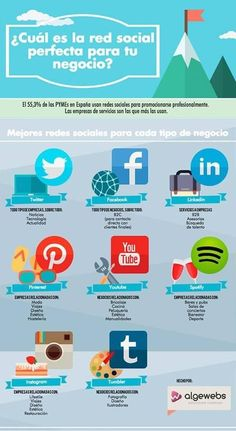 Mejores+redes+sociales+para+tu+marca+y+producto.