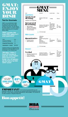 Infographic: #GMAT - Enjoy Your Dish. What is GMAT? Articles, tips, test structure, GMAT guides in Europe. #MBA Strategy - Get more GMAT tips at http://www.businessenglishace.com/1,