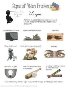 Signs of vision problem in kids