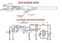 chinese atv wiring diagram gy6 scooter harness go kart in 250cc gy6 150 wiring  diagram chinese