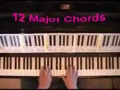 How To Learn All the Major Piano Chords in 10 Minutes Or Less! - YouTube