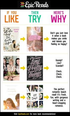 Like, Try, Why: The Jenny Han Edition via Epic Reads Fans of Jenny Han, we have book recommendations for you! We have readalike suggestions if you enjoyed To All the. Best Books To Read, Ya Books, Book Club Books, Book Lists, Good Books, Best Teen Books, Book To Read, Teen Girl Books, Books To Read In Your 20s