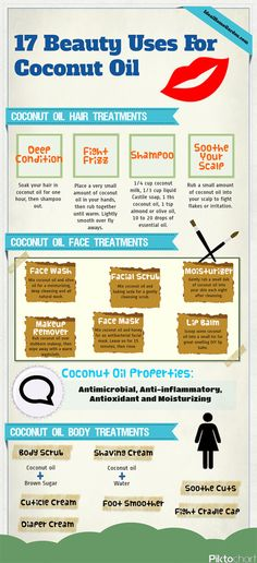 #INFOgraphic > #Coconut Oil #Beauty Tips: Discover the cosmetic properties of coconut oil and its benefits for hair, face and body with this these 17 beauty tips.  > http://infographicsmania.com/coconut-oil-treatments/