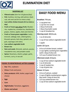 Elimination Diet Printable One-Sheet | Diet helps you determine if you have food sensitivities. Eat 5 days of inflammation-free food then intro 1 food every 2 days. If you experience a reaction keep it out of your diet because you have a food sensitivity. | The Dr. Oz Show