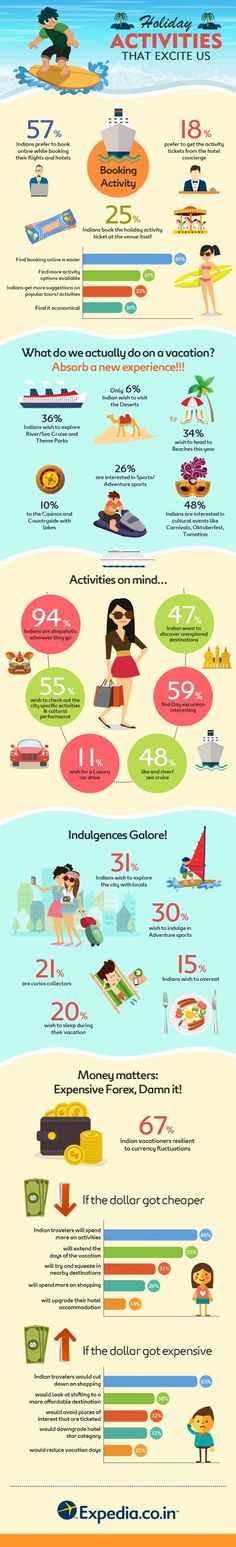 Holiday Activities That Exite us Indian travellers want activities [#INFOGRAPHIC] #Expedia