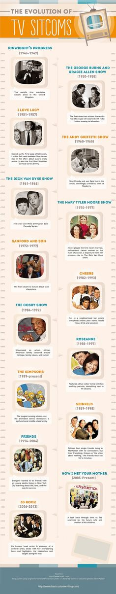 The evolution of TV sitcoms (infographic)