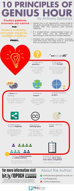 10 Principles Of Genius HourGenius Hour is a movement picking up traction globally – an opportunity where students given true autonomy explore their own passions and exercise creativity in the classroom. It allows pure voice and choice in what students le Inquiry Based Learning, Project Based Learning, Student Learning, Teaching Strategies, Teaching Tips, Genious Hour, 21st Century Learning, Gifted Education, Passion Project