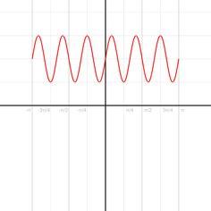 É assim que se convertem coordenadas cartesianas em coordenadas polares