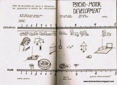 Mummy and the Tot: Montessori dla maluszka - kolejność Montessori, Bullet Journal