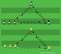 triangle soccer drill - Google Search