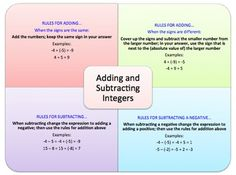 math worksheet : 1000 images about adding and subtracting rational numbers on  : Adding Subtracting Rational Numbers Worksheet