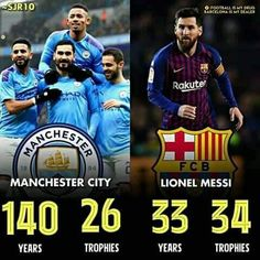 Soccer Jokes, Football Jokes, Barcelona Soccer, Fc Barcelona, Lionel Messi Quotes, Stupid Funny Memes, Funny Stuff, Hilarious, Lionel Messi Wallpapers