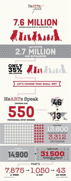 Hearts Speak Shelter Infographic