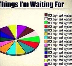 Basically!!