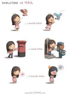 Evolution of Mail - image