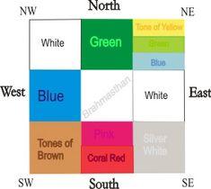 vastu colors for bedroom - Google Search