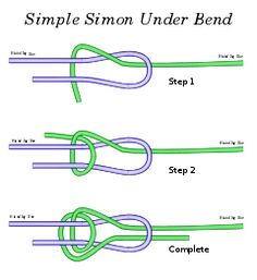 A great alternative to the ‪#‎SheetBend‬, the ‪#‎SimpleSimonUnder‬ bend knot is not only more secure, it works better than other knots when the two cords have different sizes and textures; and it's easy to untie ‪#‎KnowYourKnots‬ Rope Knots, Paracord Knots, Tie The Knots, Survival Knots, Survival Skills, Fishing Knots, Gone Fishing, Kayak Fishing, Nautical Knots