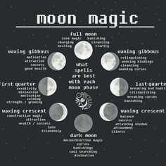 Moon magic: what phases are best for different types of magic #moon #magic #magick #spell #witchcraft #wicca #bos #bookofshadows Witchcraft, Wiccan, Magick, Pagan, Waxing Gibbous, Moon Activities, Soul Family, Moon Spells, Moon Goddess