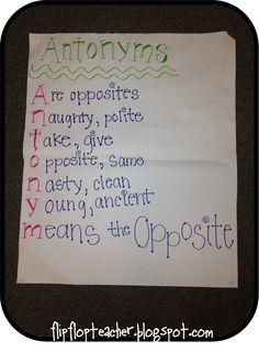 Anchor Chart: Antonyms