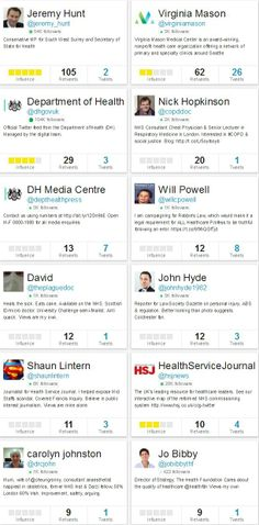 Influencers who received the most retweets relating to the SofS patient safety announcement on 26 Mar 14. The list includes Virginia Mason Medical Centre, Seattle, where SofS delivered his speech, Shaun Lintern from the HSJ, and healthcare professionals.