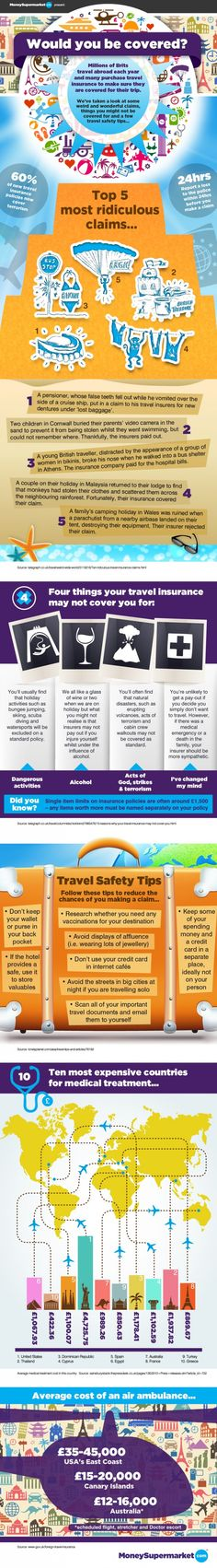Infographic: Why Get Travel Insurance? #traveltips #budgettravel #travelsafety #travelinsurance