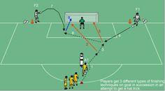 3 Ball Finishing - Soccer Drills & Football