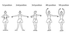 Princess Camp: Ballet Positions Coloring Pages Ballet Arm Positions, Dance Positions, Ballet Stretches, Ballet Moves, Ballet Barre, Ballet Class, Ballet Basics, Alvin Ailey, Dance Terms