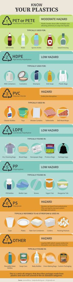 These simple tips can have a big impact on plastic pollution - learn how to use less plastic in your home!