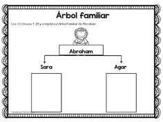 De los tales: Abraham