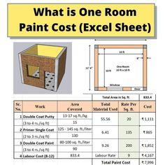 Civil Engineering Handbook, Engineering Notes, Civil Construction, House Construction Plan, Small House Design, Room Paint, Civilization, Life Hacks, Knowledge