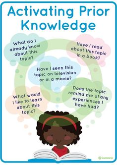 Teaching Resource: A poster explaining how to activate prior knowledge before reading. Reading Strategies Posters, Reading Comprehension Strategies, Reading Resources, Guided Reading Lesson Plans, Teaching Reading, Teaching Portfolio, 8th Grade Ela, English Lesson Plans, Third Grade Reading