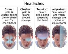 Headaches. oh great i have a cluster headache :/