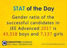 #statoftheday #conceptreelearning #education @ConceptreeLearning @ConceptreeLearning @chennai @Tamil Nadu @India #chennai #tamilnadu #india