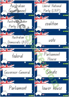 Teachers can use these vocabulary cards for a word wall to introduce the key terms in the CCE unit. By writing a definition next to it students will also be able to constantly refer back to these terms. Inquiry Based Learning, Project Based Learning, School Resources, Teaching Resources, Teacher Registration, Vocabulary Cards, Vocabulary List, Australian Politics, National Curriculum