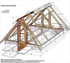 House-Teltta - Home Decor - Marecipe Backyard Greenhouse, Greenhouse Plans, Outdoor Projects, Garden Projects, Farm Gardens, Outdoor Gardens, Underground Greenhouse, Wooden Greenhouses, A Frame House