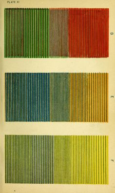 The principles of harmony and contrast of colours [electronic resource] : and their applications to the arts / by Chevreul, M. Bauhaus Textiles, Academic Art, Josef Albers, Principles Of Design, Cute Patterns Wallpaper, Color Studies, Aesthetic Design, Book Design, Class Design