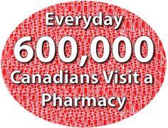 http://www.pharmacyworx.com/img/Visits-to-a-Pharmacy.png