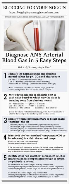 Diagnose ALL arterial blood gases (ABG) in 5 easy steps and get it right, every single time! Nursing made easy! I literally have to go thru this process and write it all down everytime. But hey, it works! Nclex, Np School, Critical Care Nursing, Nursing School Notes, Nursing Schools, Respiratory Therapy, Nursing Tips, Nursing Programs, Funny Nursing