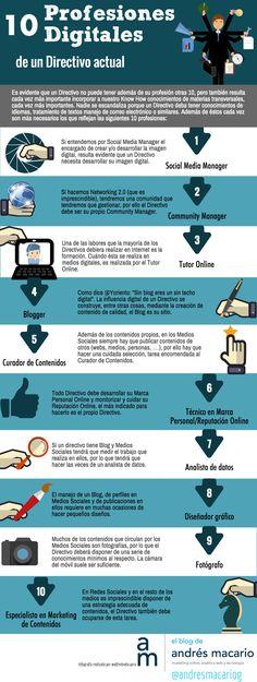 Hola: Una infografía con10 profesiones digitales de un Directivo actual. Vía Andrés Macario Un saludo