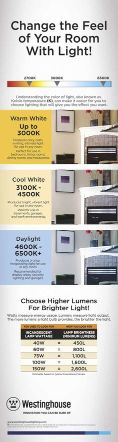 Color temperature is a characteristic of visible light and is stated in units of absolute temperature, known as Kelvin (K). Color Temperature, Bright Lights, Bulb, The Unit, Education, Cool Stuff, Lighting, Advice, Tips