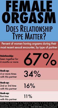 health benefits of female orgasm Health Benefits of Orgasms - Indiatimes.com.