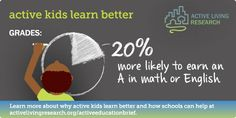 Infographic: Active Kids Learn Better | Active Living Research