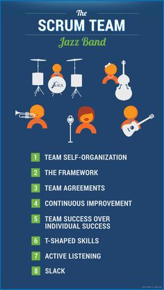 Everything I Needed to Know About Scrum, I Learned from Jazz. #scrum #agile