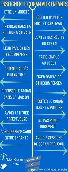 yacoub zeboune (yacoubzeboune) on Pinterest