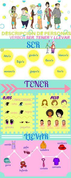 Descripcion de personas usando los verbos SER, TENER y LLEVAR