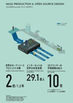 nosigner-eisuke-tachikawa-social-innovation-design-exhibition_007