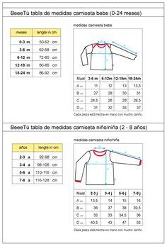 Картинки по запросу patrones de camisas para mujer