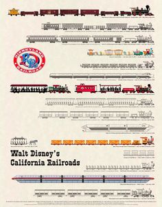 The Disneyland Railroad Digest Poster