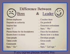 Differences between boss and leader
